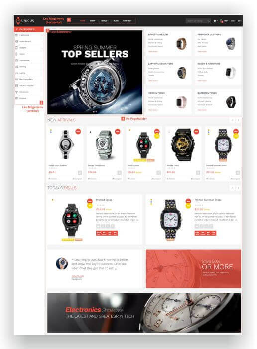 PrestaShop for Technic